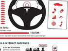 Infografiek: Connected cars